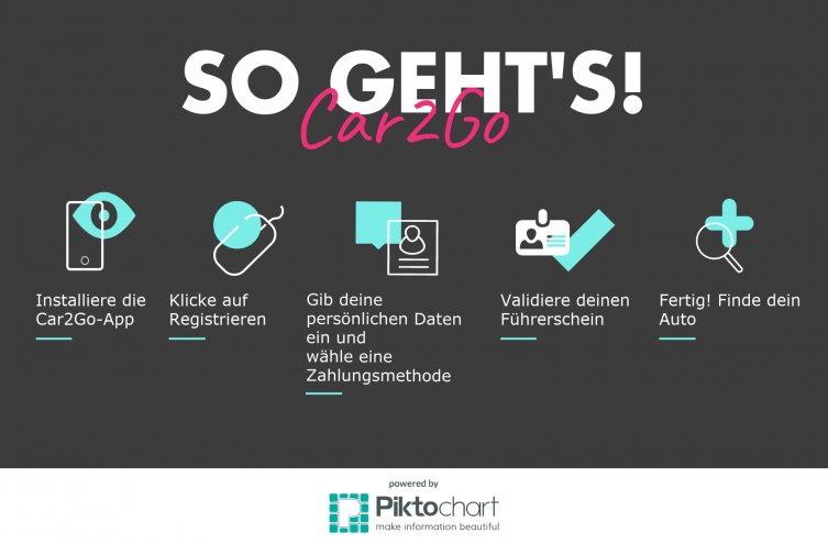 Stuttgart wird Smart   edit.Magazin