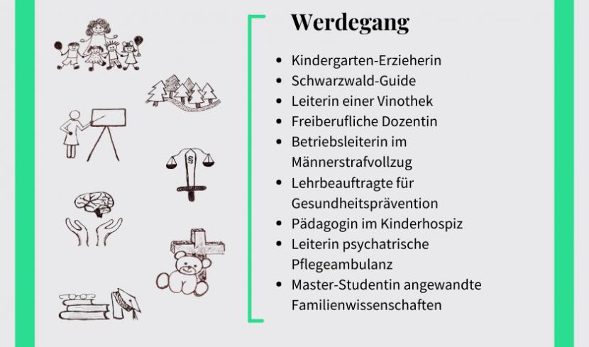 Werdegang Stefanie Stampe illustriert mit Symbolen