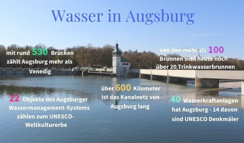 Die Infografik zeigt verschiedene Zahlen und Fakten über das Wassermanagement-System von Augsburg.