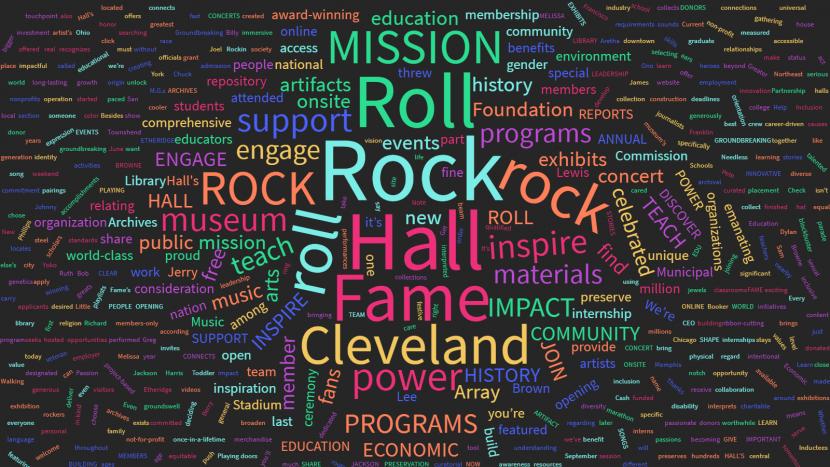 Eine Wortwolke aus den Texten der Rock'n'Roll Hall of Fame.