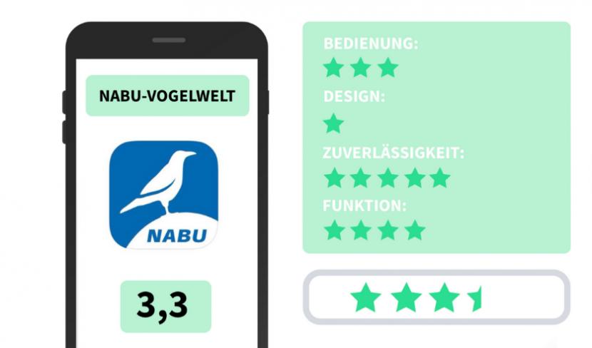 Bewertung NABU App mit 3,3 Sternen